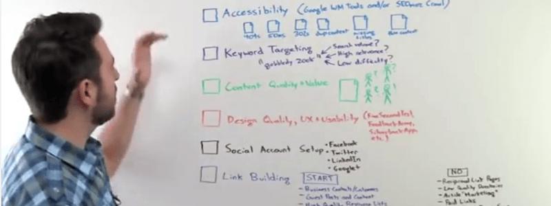 Lista kontrolna SEO dla nowych stron internetowych (Rand Fishkin, 2012)