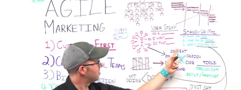 Agile marketing - filozofia programowania zwinnego w marketingu