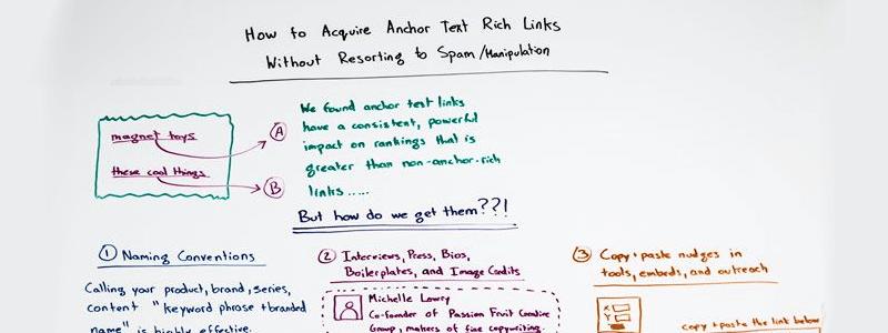 Jak pozyskać linki ze słowami kluczowymi w tekście zakotwiczenia
