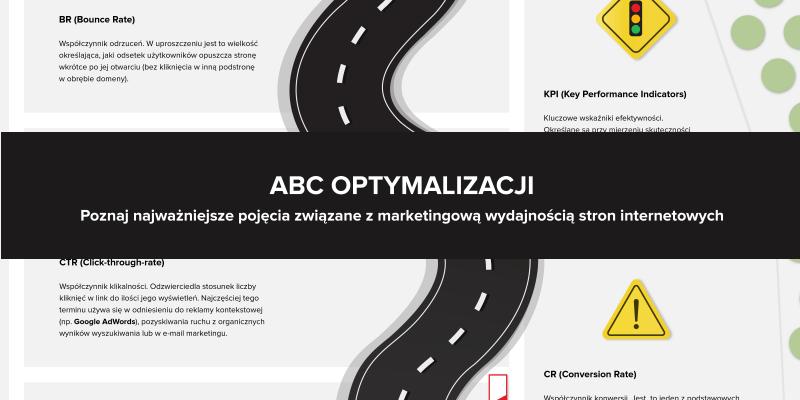 ABC optymalizacji stron internetowych - infografika
