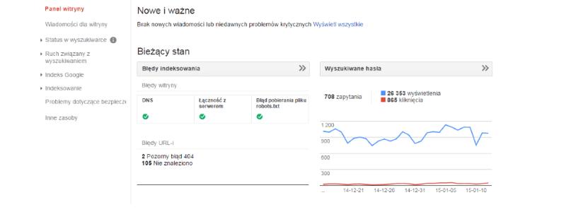 Samodzielny audyt SEO zwykorzystaniem Google Search Console