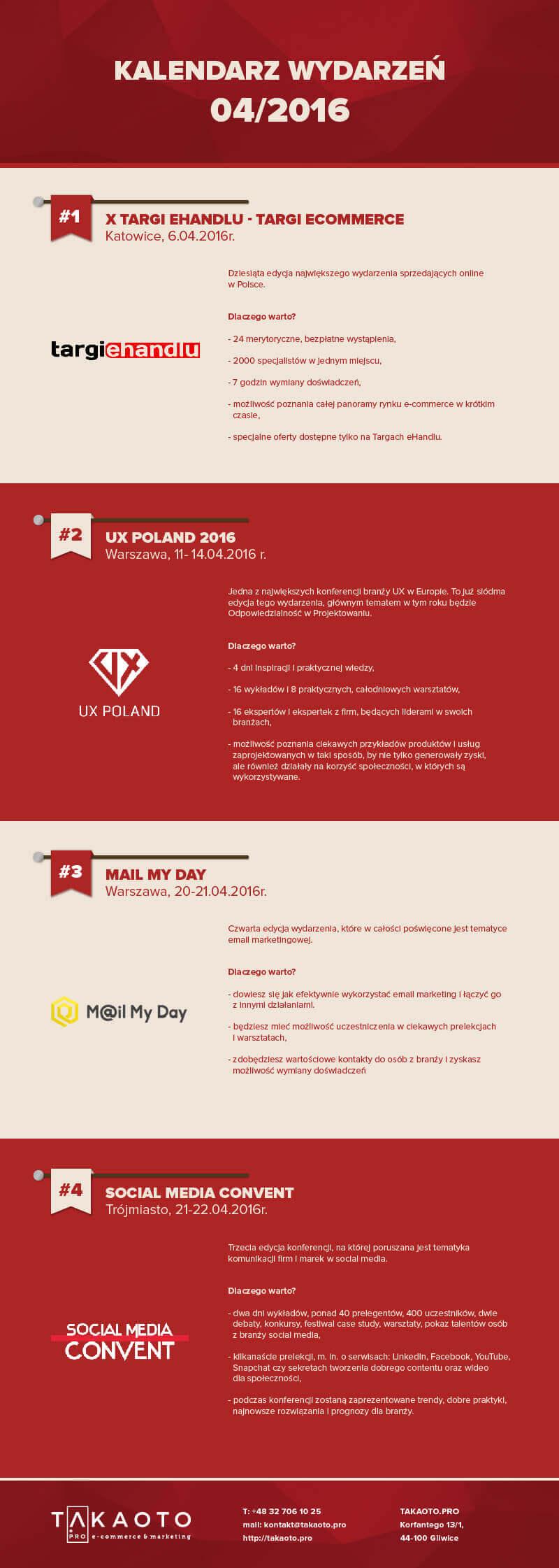 Infografika Kalendarz Wydarzeń 04/2016