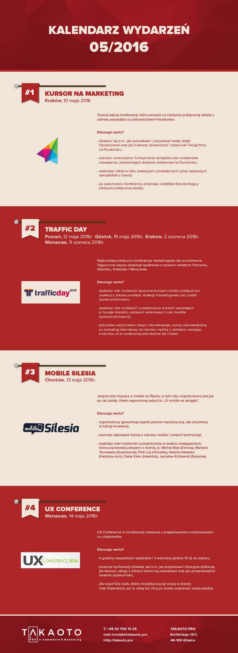 Kalendarz wydarzeń marketingowych