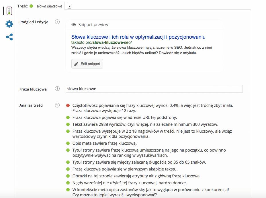 słowa kluczowe wYoast SEO wordpress