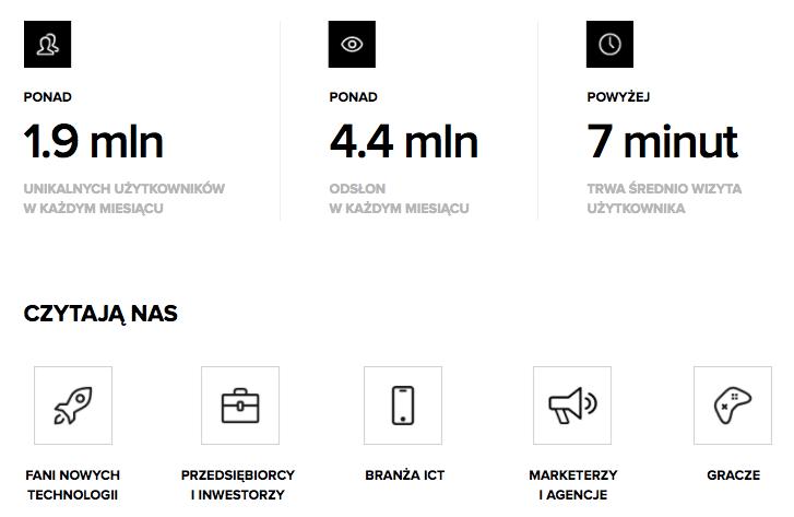 statystyki ze strony antygrupa.pl